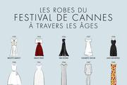 Najbolje haljine Cannesa na simpatičnoj infografici